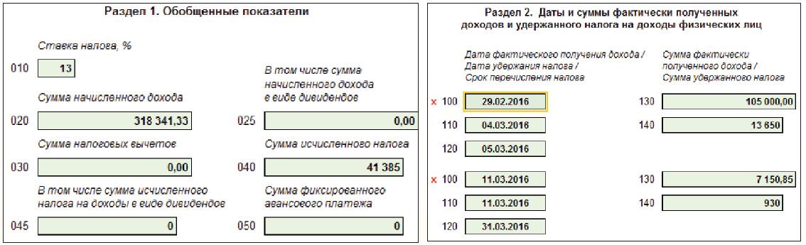 Купить справку 2 ндфл Бутырская пени по ндфл 2019 кбк