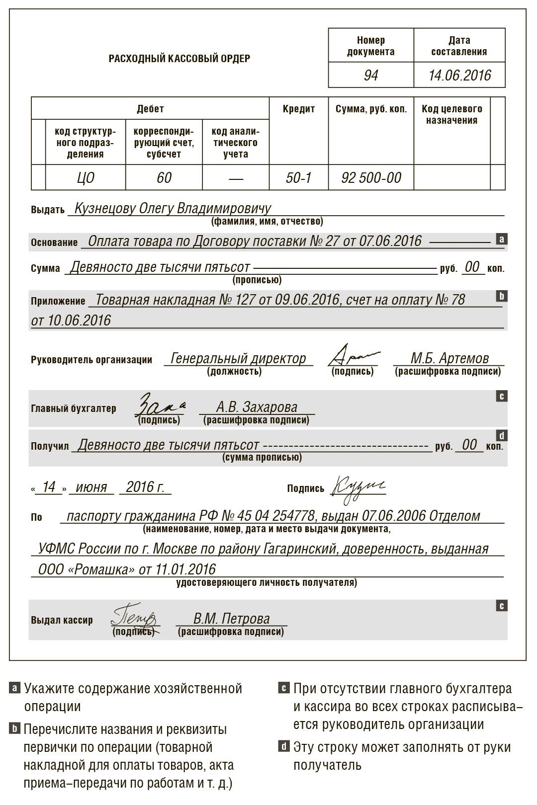 Вакансия руководитель обособленного подразделения по выдаче займов