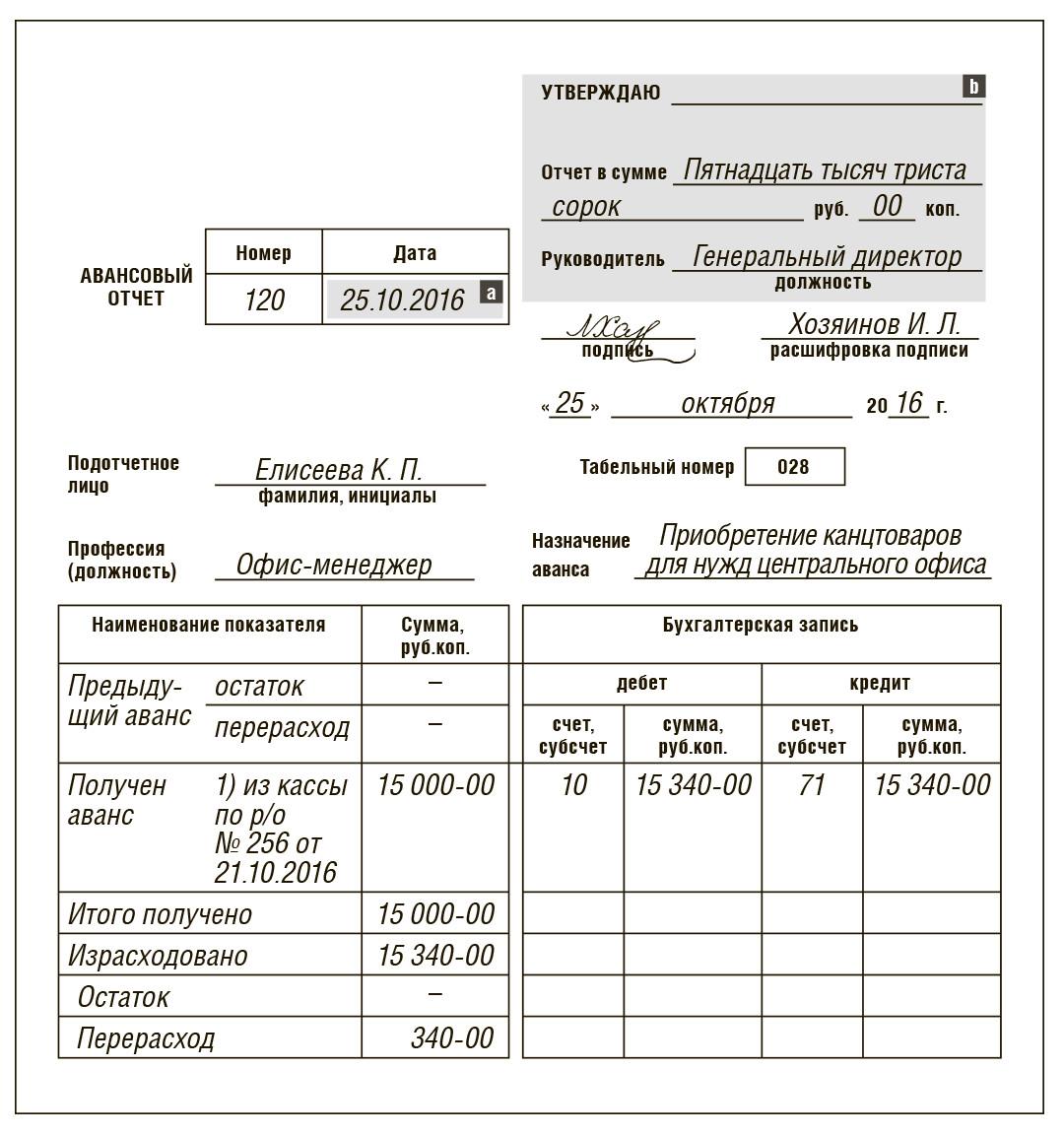 Если нет никаких проездных документов, а также бумаг, подтверждающих факт проживания в месте командировки, работником предоставляется служебная записка о фактическом сроке пребывания в командировке, подтвержденная записью принимающей стороны.