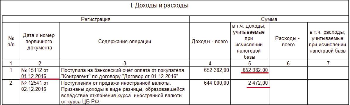 Оперативно и достоверно №  В доходы в целях УСН включаются выручка на дату поступления на транзитный счет и положительная курсовая разница при конвертации валюты